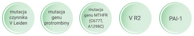 czynnik V Leiden, mutacja genu mthfr, mutacja genu protrombiny