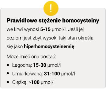 homocysteina_poziom