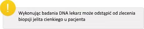 diagnostyka celiakii