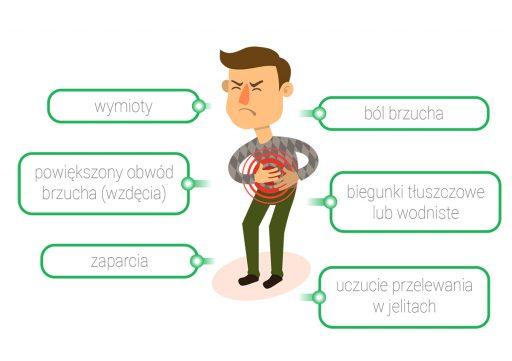 celiakia objawy gastryczne