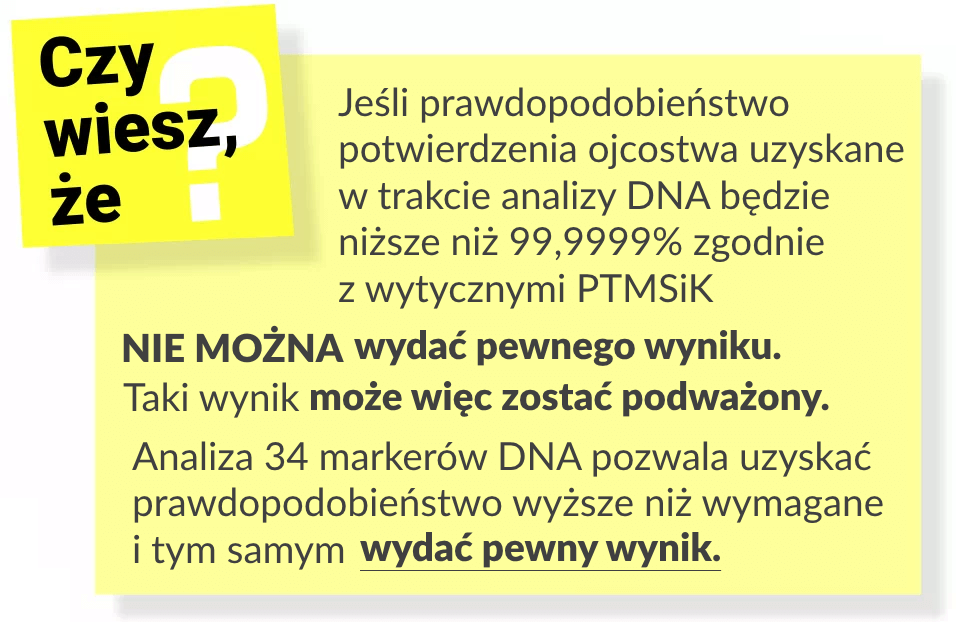 34 markery DNA, test na ojcostwo na 34 markerach DNA