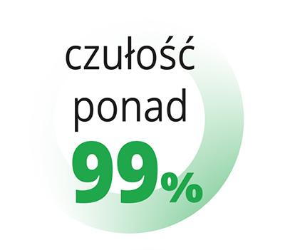 czułość ponad 99%