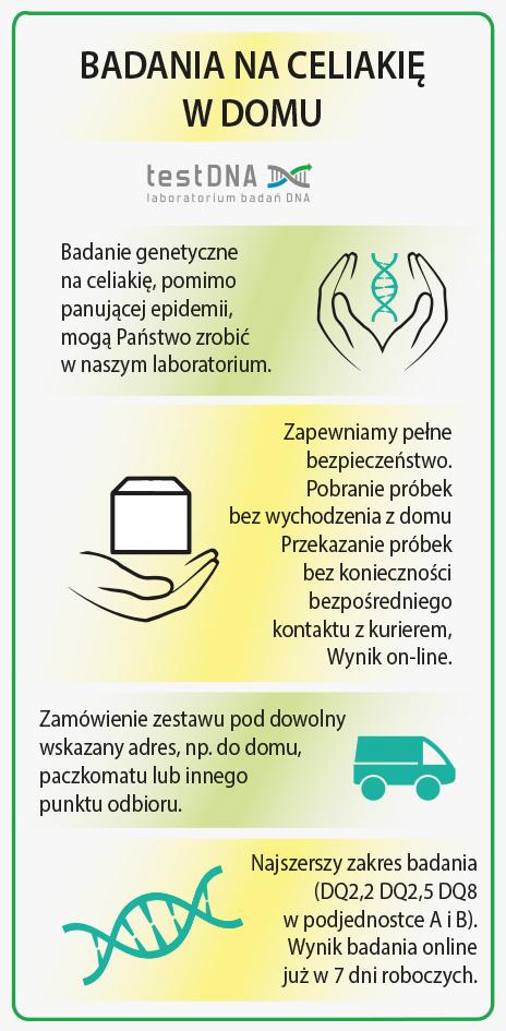 celiakia u dorosłych, celiakia w rodzinie, celiakia a potomstwo, celiakia dziedziczenie