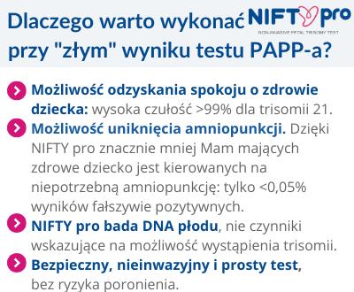 nifty pro a zły wynik testu pappa
